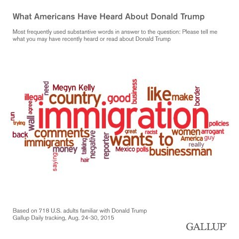 Immigration, From InText