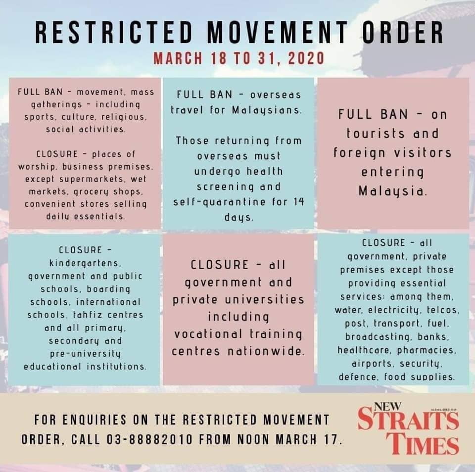 Malaysia Restricted Movement Order