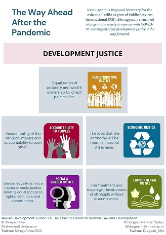 Development justice, where no one is left behind, is vital for a better world for everyone