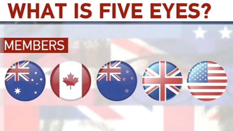 The Five Eyes, From InText