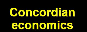 Concordian economics, From Uploaded
