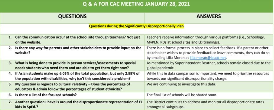 From CAC meeting materials