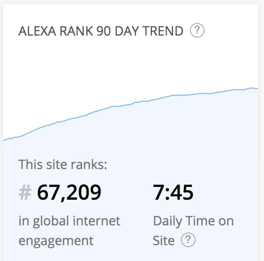 alexa ranking of OEN, From Uploaded