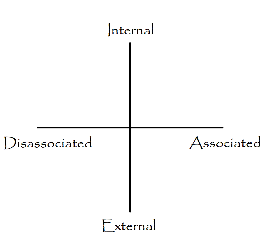 Associated Consciousness Model, From Uploaded